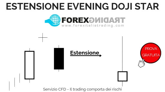 Estensione Evening Doji Star