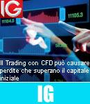 Orari migliori per trading forex