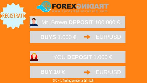 Trader forex italiani